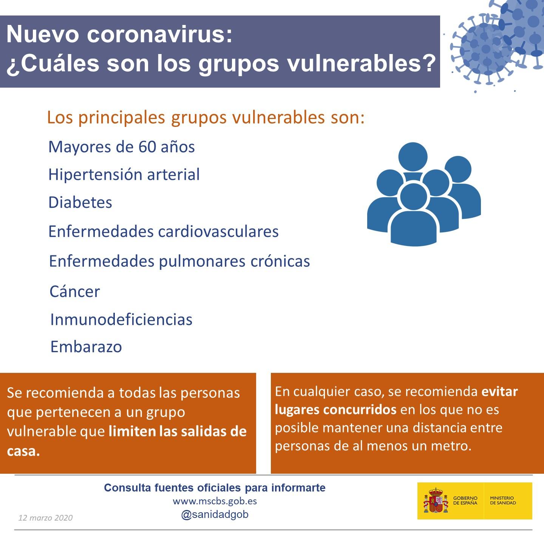 COVID19 grupos vulnerables